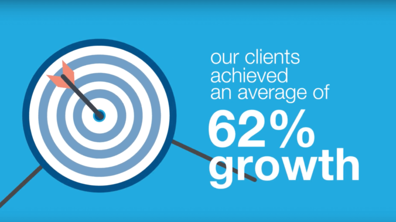 our clients increased organic traffic